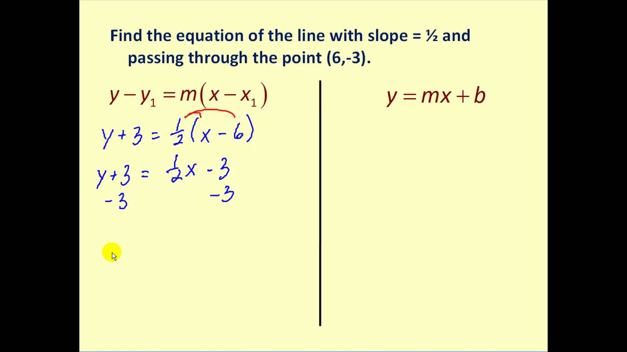 Point Slope Form of a Line - YouTube