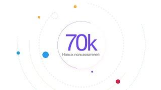 Создайте профессиональный веб-сайт | Wix.com