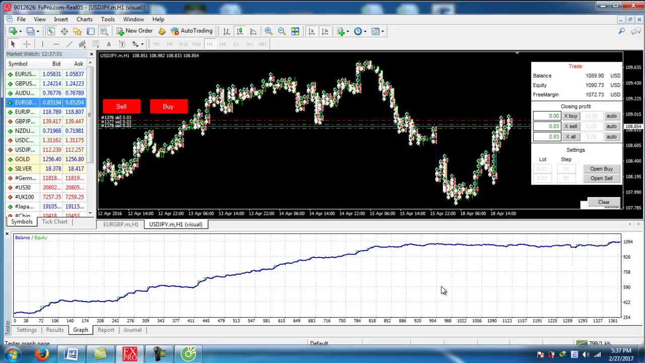 Forex ea protection
