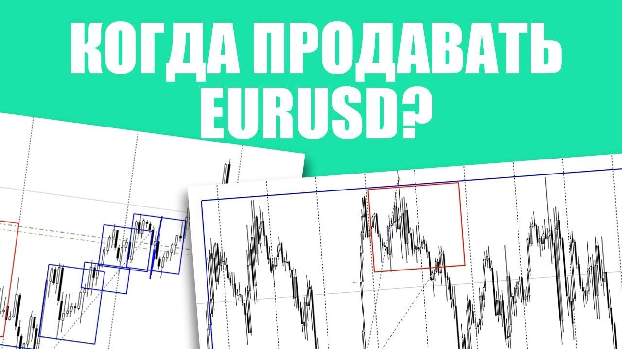 Как ведет себя EURUSD? Торговые рекомендации с Максимом Михайловым