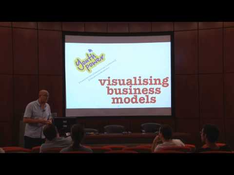 1 of 9: Business Modeling - YouthPowerLine.org Audiovisual Course