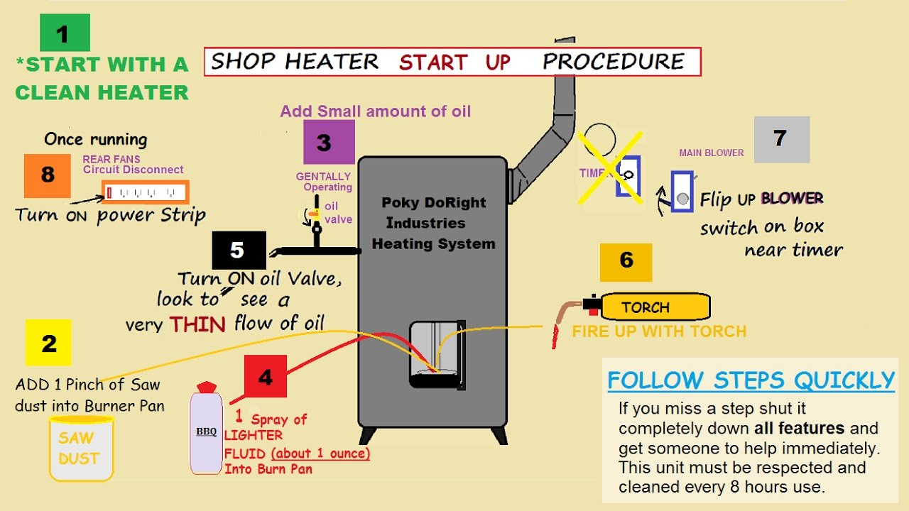 how to build a waste oil heater how i did it parts list below  [ 1280 x 720 Pixel ]