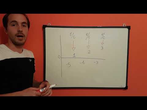 Supercompensación (Por qué entrenar días alternos?) - MB SPORT Image