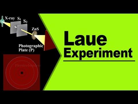 Laue experiment