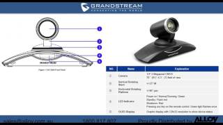 Something new in Video Conferencing