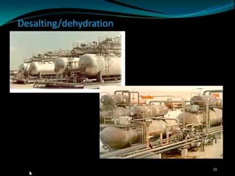 Chemical Process Technology: Industry petroleum 1
