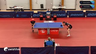 Antoine Hachard vs Kirill Skachkov | France Pro A 2020/2021