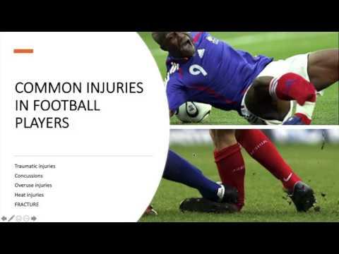 Sports Injury & Prevention