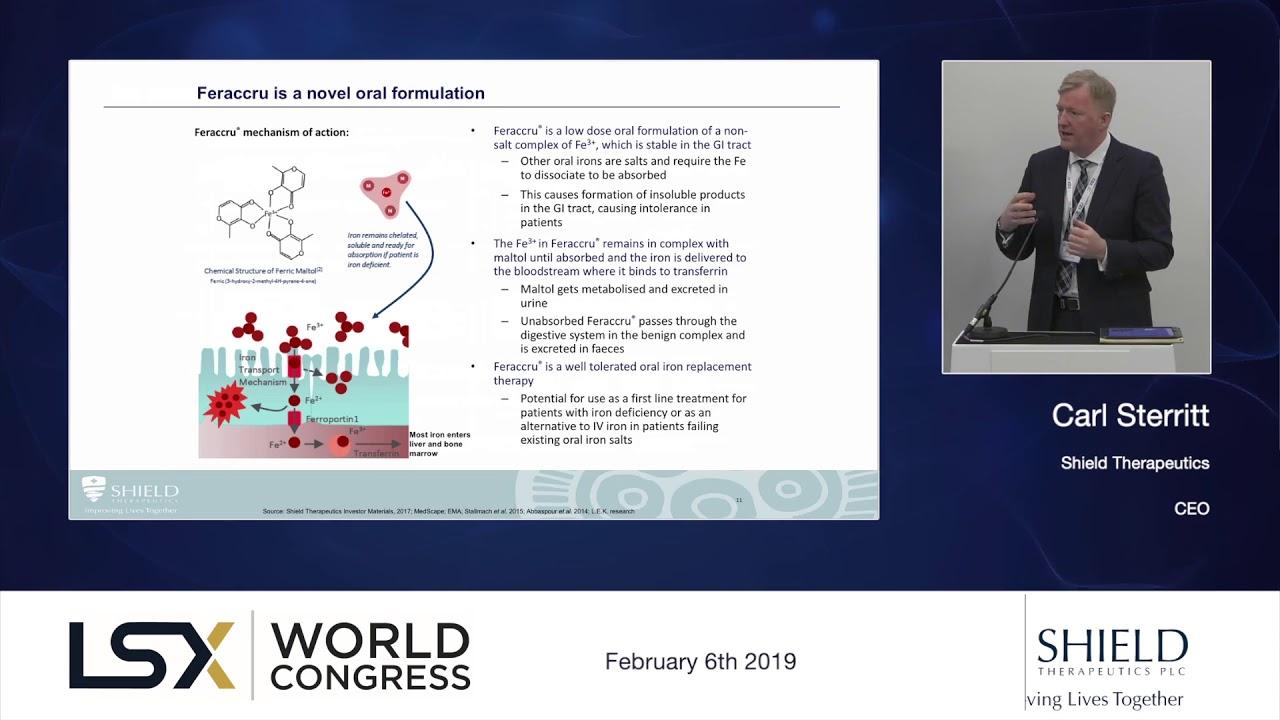 LSX World Congress 2019 - Showcase - Shield Therapeutics