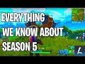 *WORLDS COLLIDE* Everything We Know About Season 5 | Fortnite Battle Royale
