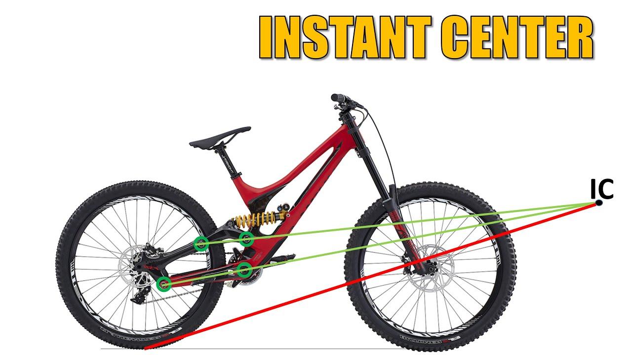 Instant Center Virtual Pivot Mtb Rear Suspension Ep 10 Youtube
