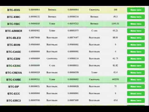 Fastest withdrawal exchange cryptocurrencies arbitrage