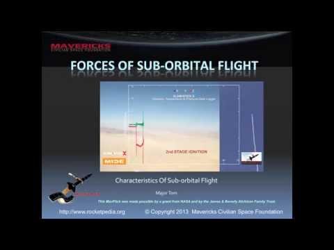 Forces of Sub orbital Flight