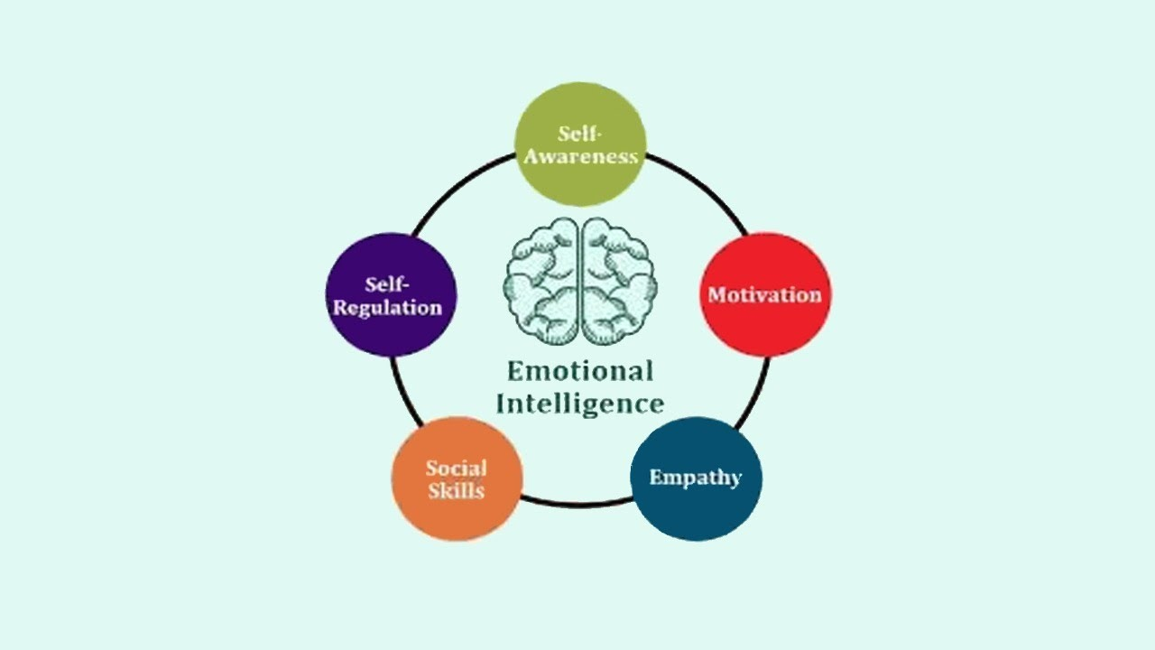 SZ2:E18 Emotional Intelligence