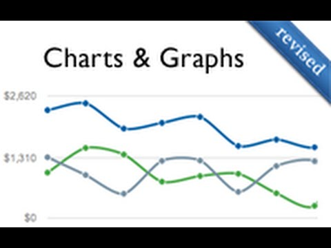 Ruby On Rails Railscasts Pro 223 Charts Graphs Revised Youtube