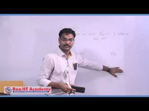 Electric Force and Field Part 1 - IIT JEE Main & Advanced Physics Video Lecture [RAO IIT ACADEMY]