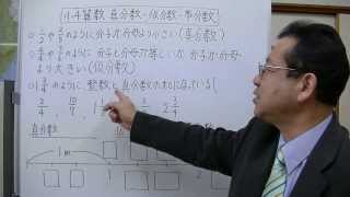 3つの種類の分数について説明してみました。 学年別の学習は、朋徳学院...