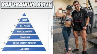 Our Workout Split - Training Sets and Reps - How We Lift