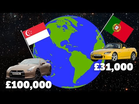The Most Expensive Countries To Buy Cool Used Cars