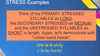 Advanced Speaking & Pronunciation: Video 2-Syllable Stress