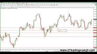 Técnicas de Trading II (2/5): Trazo y uso de soportes y resistencias