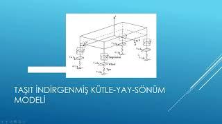 Inventor Dynamic Simulation ile Kütle - Yay - Sönüm Sistemi Analizi