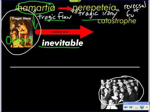 Aristotle's Theory of Tragedy.avi
