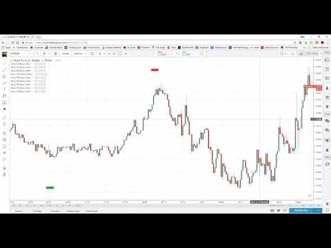Download Nicoj Using The Volume Indicator To Confirm And Hunt Trades