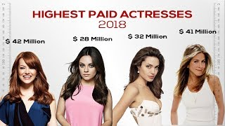 World's Highest Paid Actresses of 2018