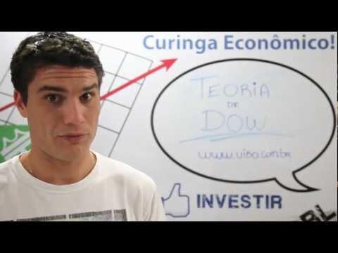 A Teoria de Dow