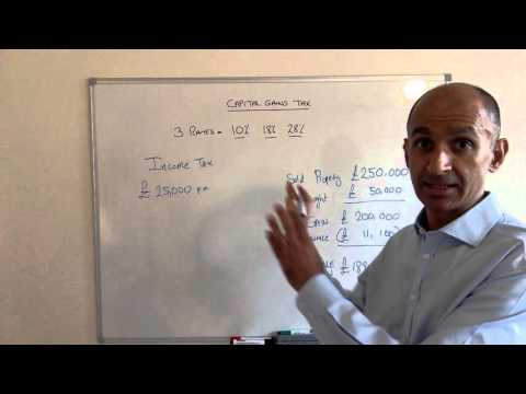 Intro to Capital Gains Tax