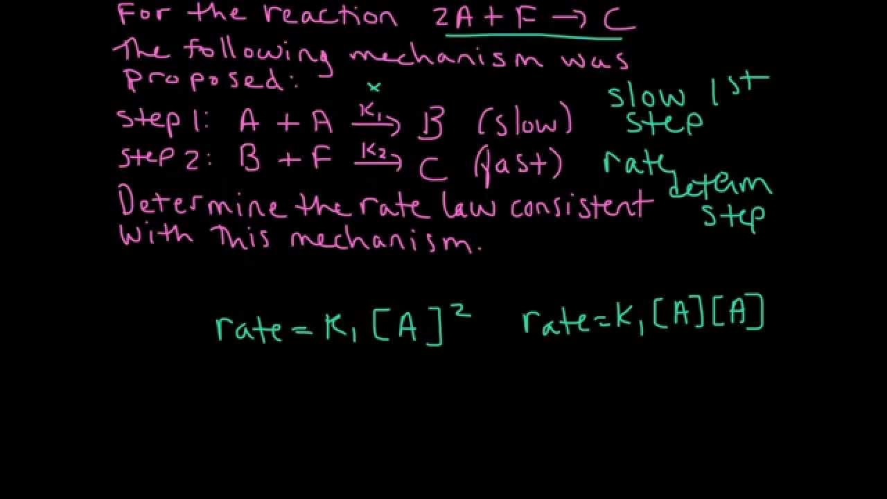 Determining the Rate Law for a Mechanism with a Slow First Step – Rate Law Worksheet