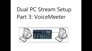 Voicemeeter Potato / Banana: Dual PC Streaming Setup (2019