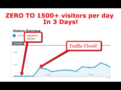How to get 5000 weekly visitors from WIKIPEDIA