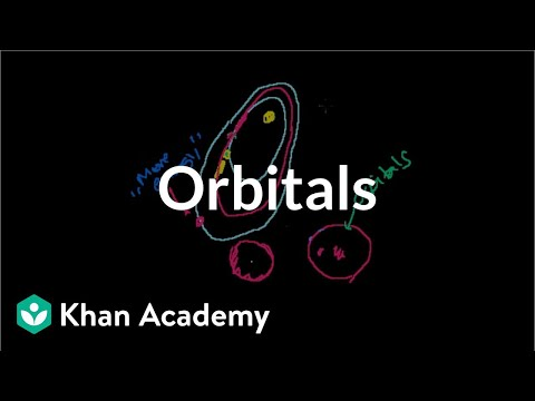 Orbitals | Electronic structure of atoms | Chemistry | Khan Academy