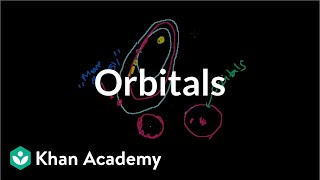 Orbitals | Chemistry of life | Biology | Khan Academy