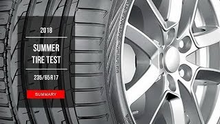 2018 SUV Summer Tire Test Results | 235/65 R17