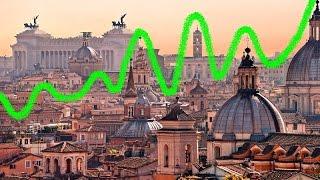 Prevedere le Borse e il Forex - FORECASTER Roma