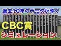 2018年  CBC賞  シミュレーション  【過去10年データ競馬予想】