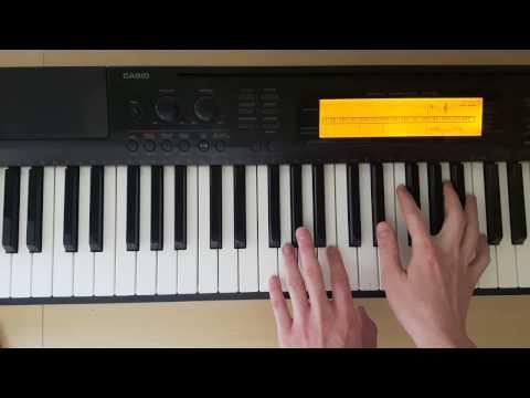 F7 Piano Chord Chordsscales