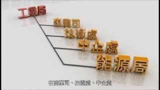 1041022 「2015產業升級轉型行動方案」宣導影片