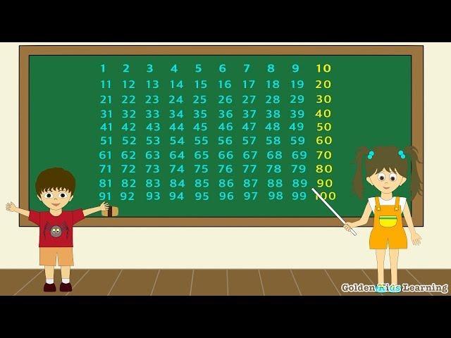 100 から反対に10までを 10づつ数えてみよう~ 子供算数 • 掛け算のきそ学習