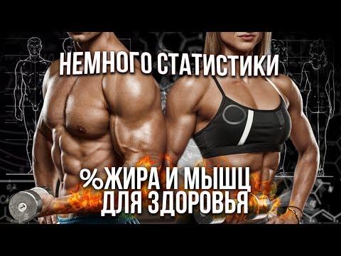 Идеальное тело для здоровья / Как продлить жизнь?