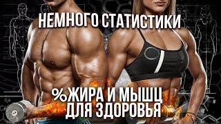 Идеальное тело для здоровья Как продлить жизнь