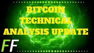 ✅ BITCOIN PRICE TECHNICAL ANALYSIS UPDATE - BEWARE