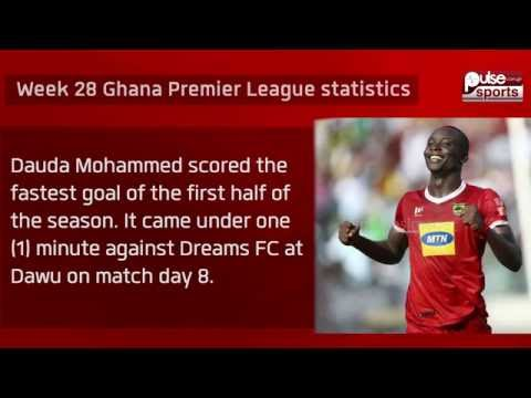 Week 28 Ghana Premier League statistics