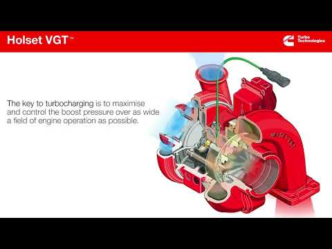Holset Variable Geometry Turbocharging - animated info graphic