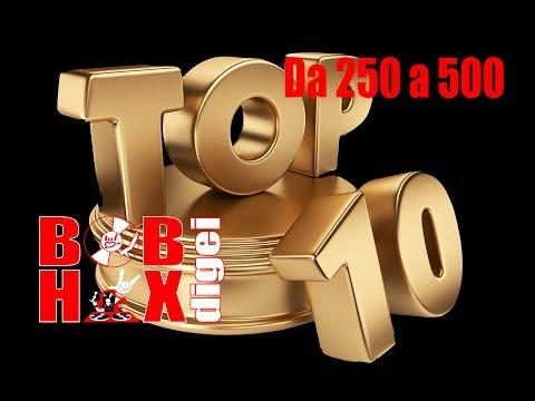 Top Ten da 250 a 500 Euro