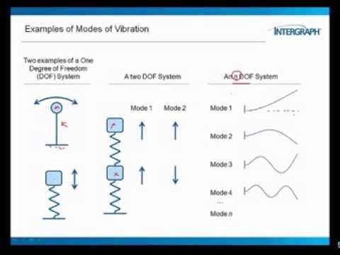 CAESAR II : Modal Analysis in Dynamic Piping (Part I)