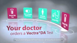 Take a Closer Look at Rheumatoid Arthritis with Vectra DA - a Multi-Biomarker Blood Test